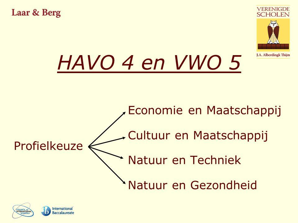 HAVO 4 en VWO 5 Economie en Maatschappij Cultuur en Maatschappij
