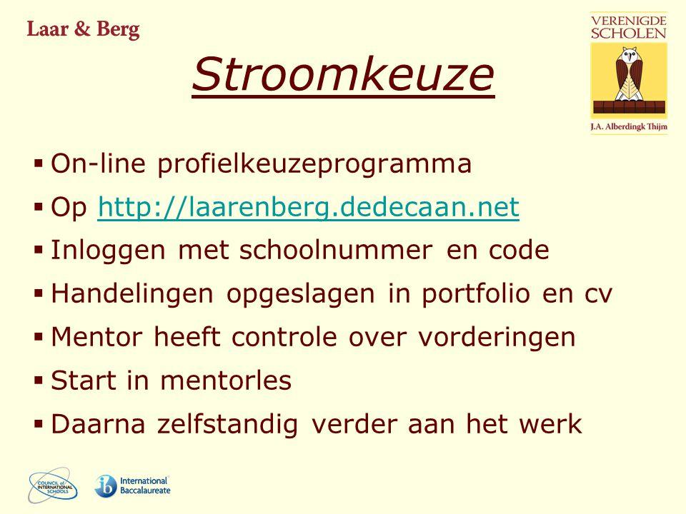 Stroomkeuze On-line profielkeuzeprogramma