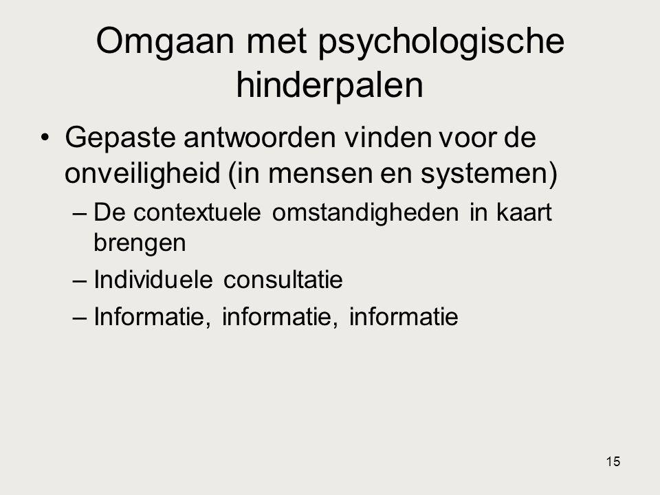 Omgaan met psychologische hinderpalen