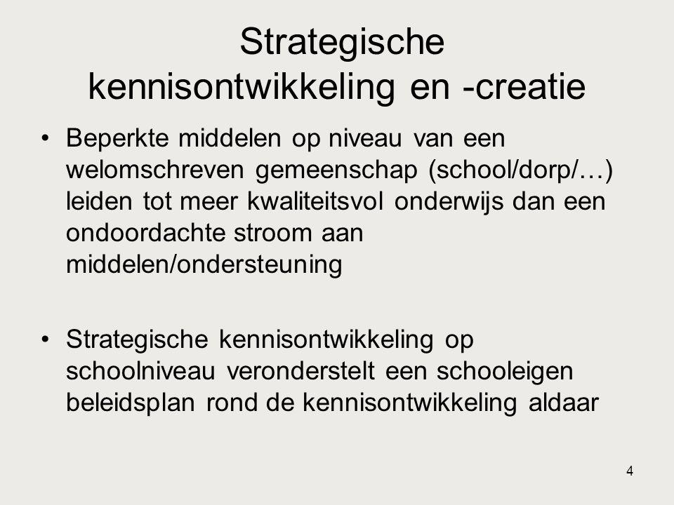 Strategische kennisontwikkeling en -creatie