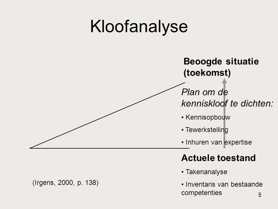 Kloofanalyse Beoogde situatie (toekomst)