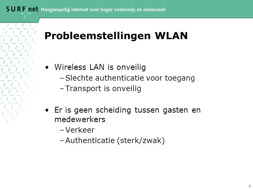 Probleemstellingen WLAN