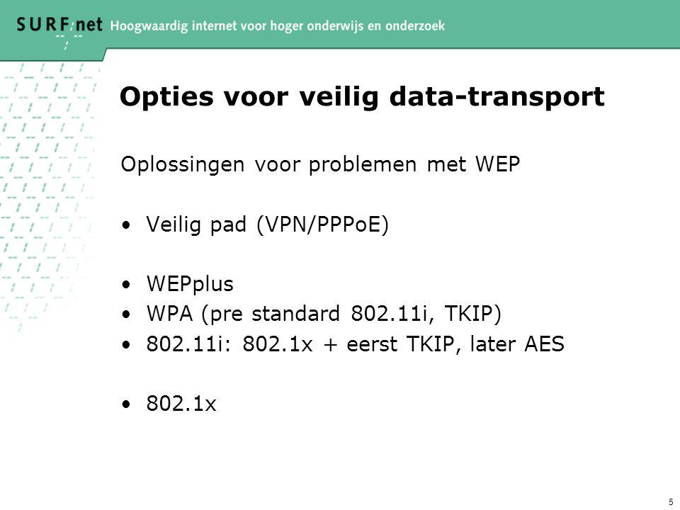 Opties voor veilig data-transport