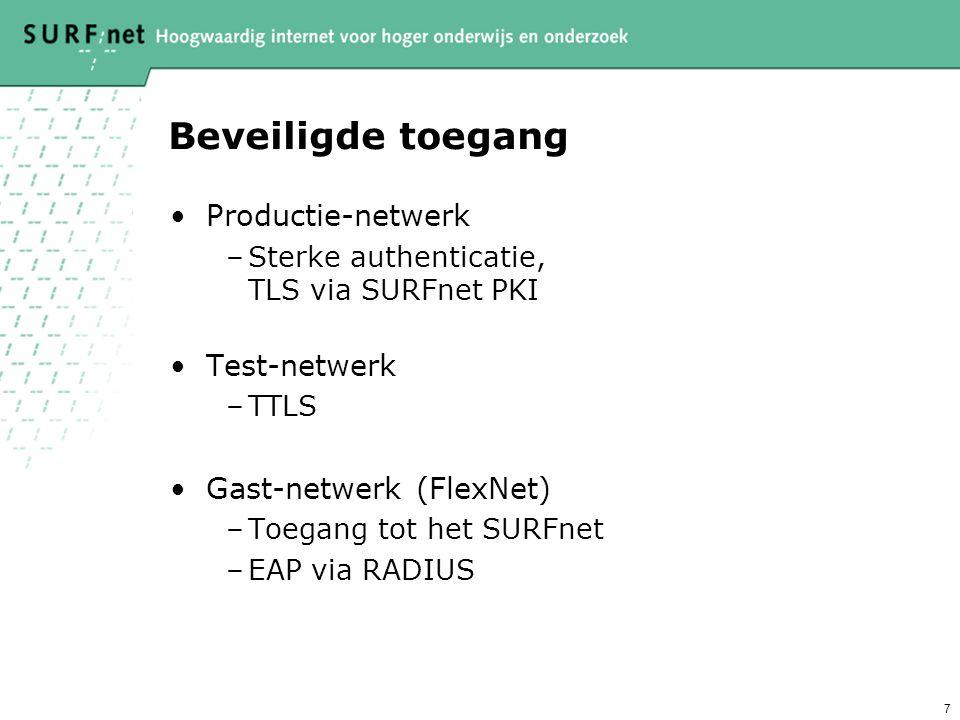 Beveiligde toegang Productie-netwerk Test-netwerk