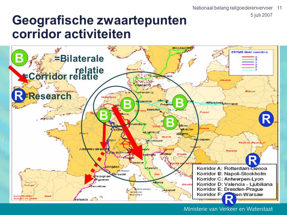 Geografische zwaartepunten corridor activiteiten