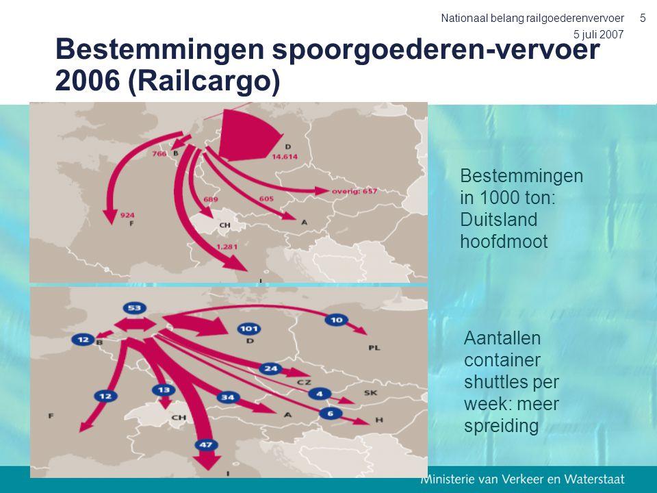 Bestemmingen spoorgoederen-vervoer 2006 (Railcargo)