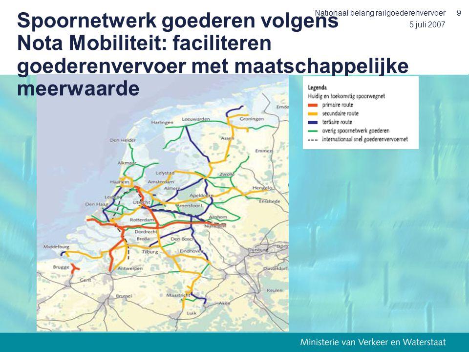 Nationaal belang railgoederenvervoer
