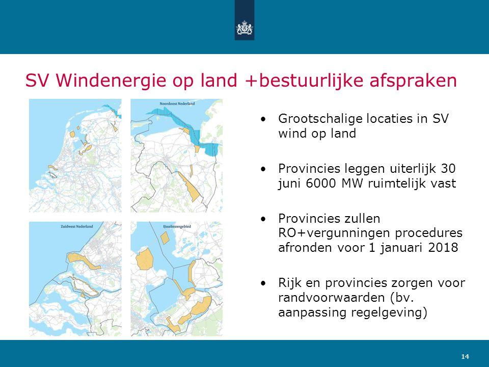 SV Windenergie op land +bestuurlijke afspraken