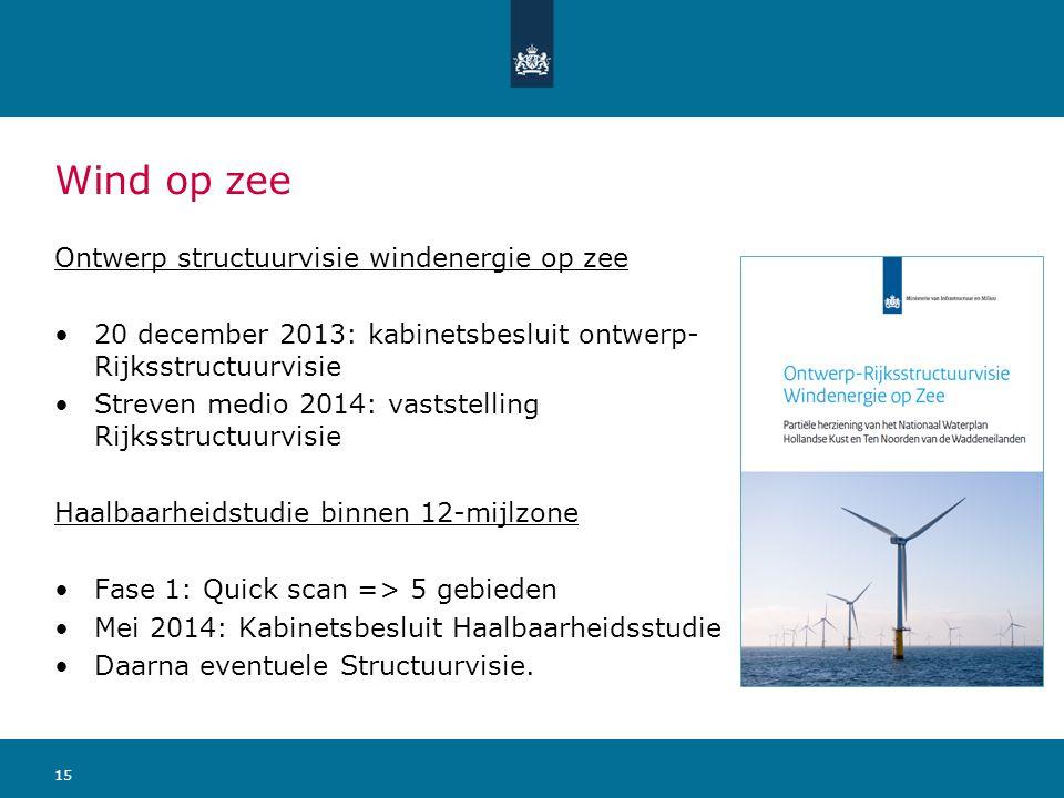 Wind op zee Ontwerp structuurvisie windenergie op zee