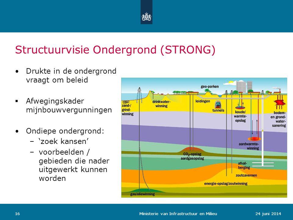 Structuurvisie Ondergrond (STRONG)