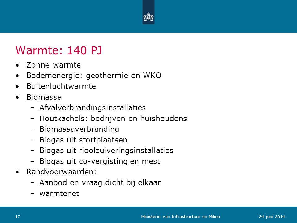 Warmte: 140 PJ Zonne-warmte Bodemenergie: geothermie en WKO