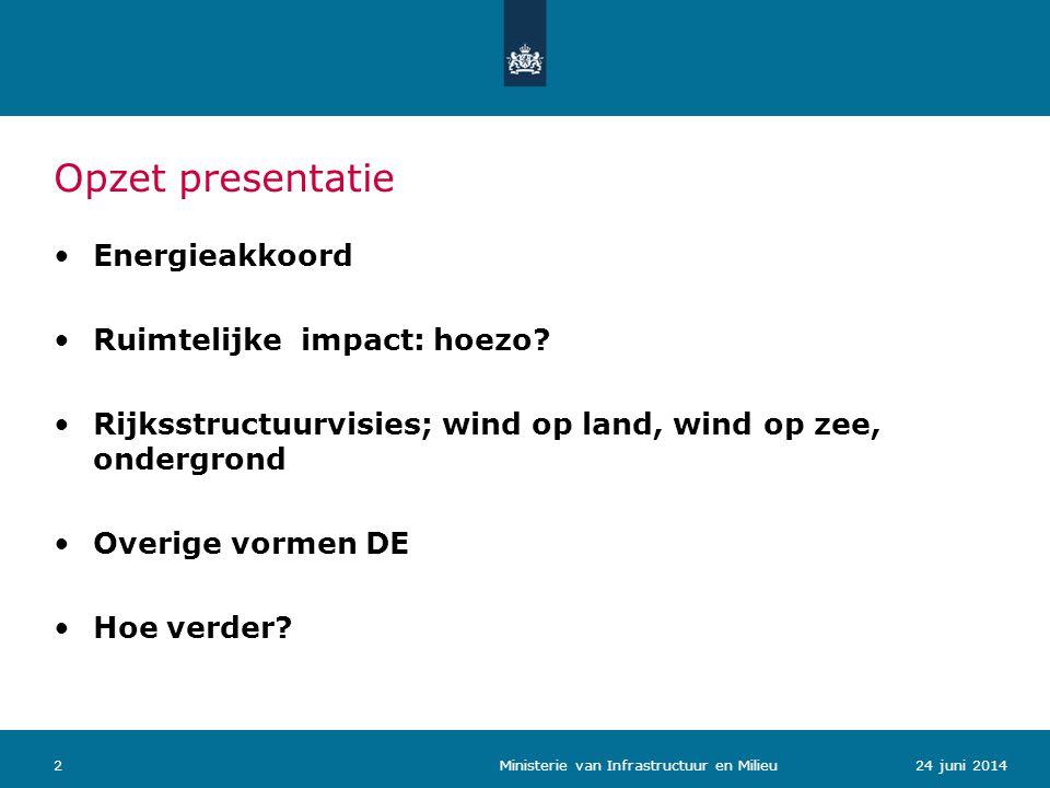 Opzet presentatie Energieakkoord Ruimtelijke impact: hoezo
