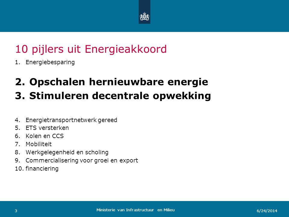 10 pijlers uit Energieakkoord
