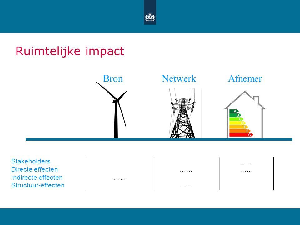 Ruimtelijke impact Bron Netwerk Afnemer Stakeholders ……