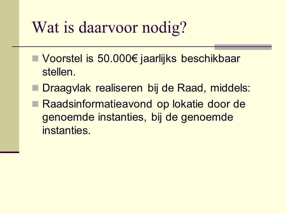 Wat is daarvoor nodig Voorstel is 50.000€ jaarlijks beschikbaar stellen. Draagvlak realiseren bij de Raad, middels: