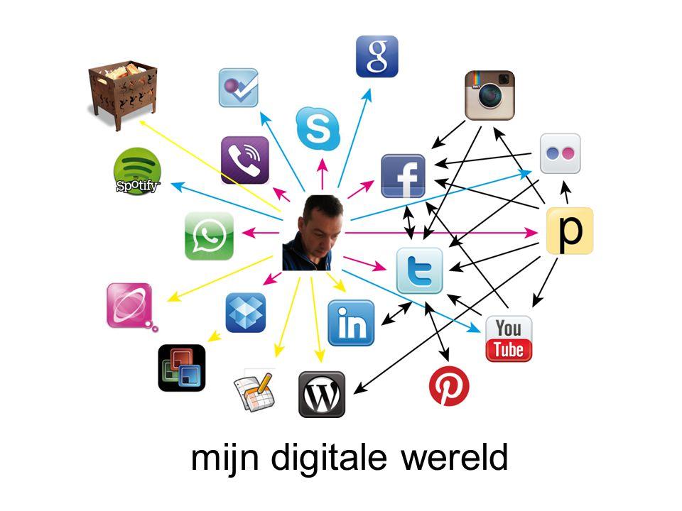 mijn digitale wereld