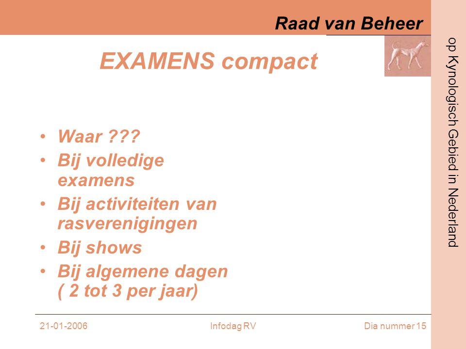 EXAMENS compact Waar Bij volledige examens