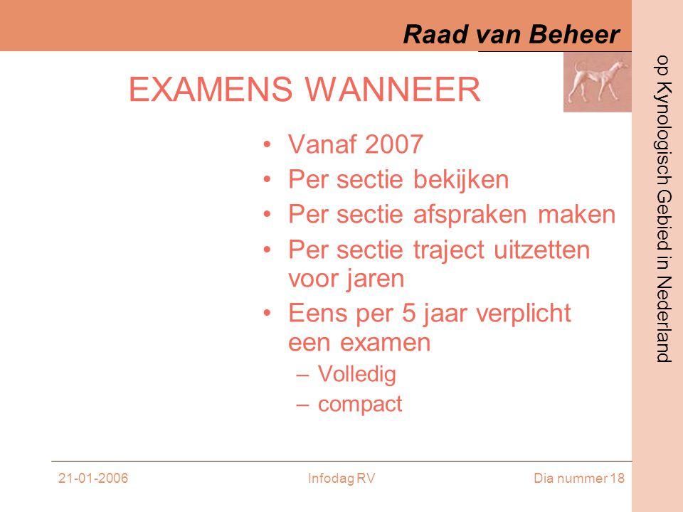 EXAMENS WANNEER Vanaf 2007 Per sectie bekijken