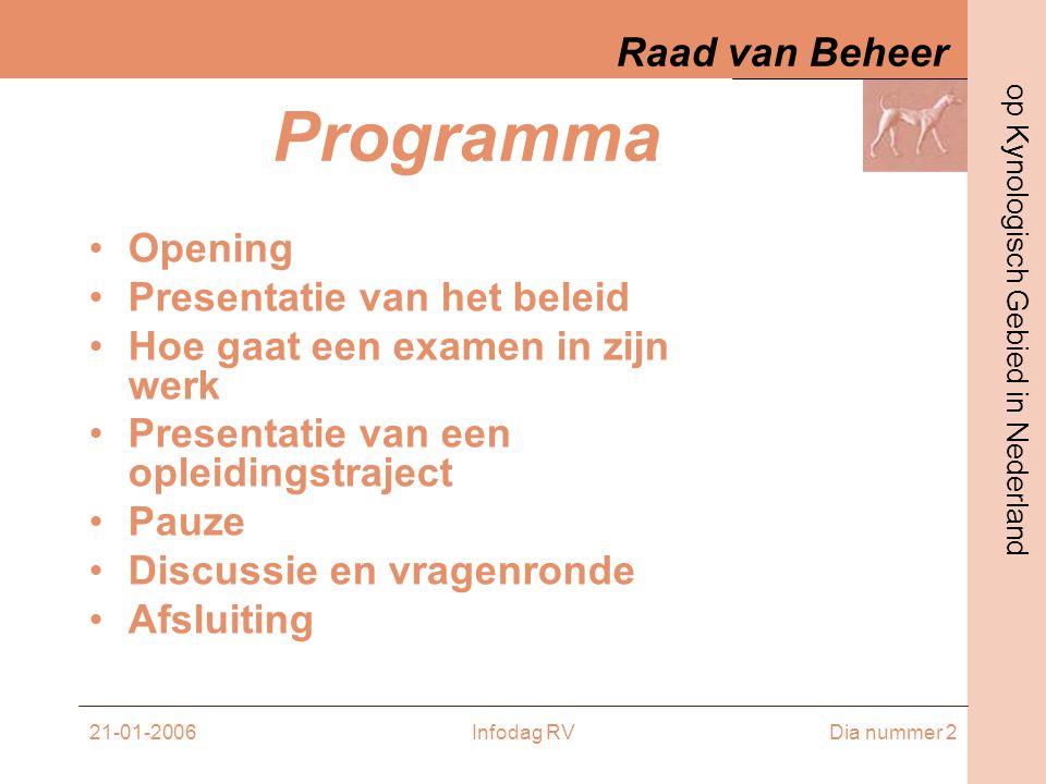 Programma Opening Presentatie van het beleid