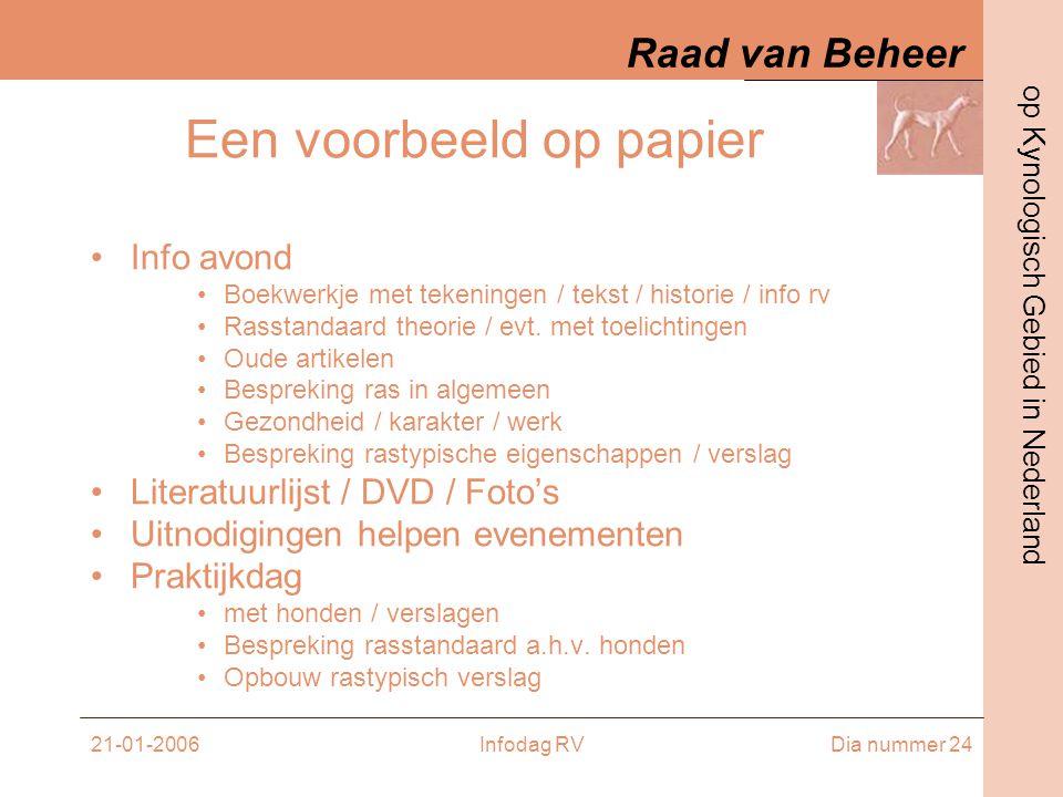 Een voorbeeld op papier