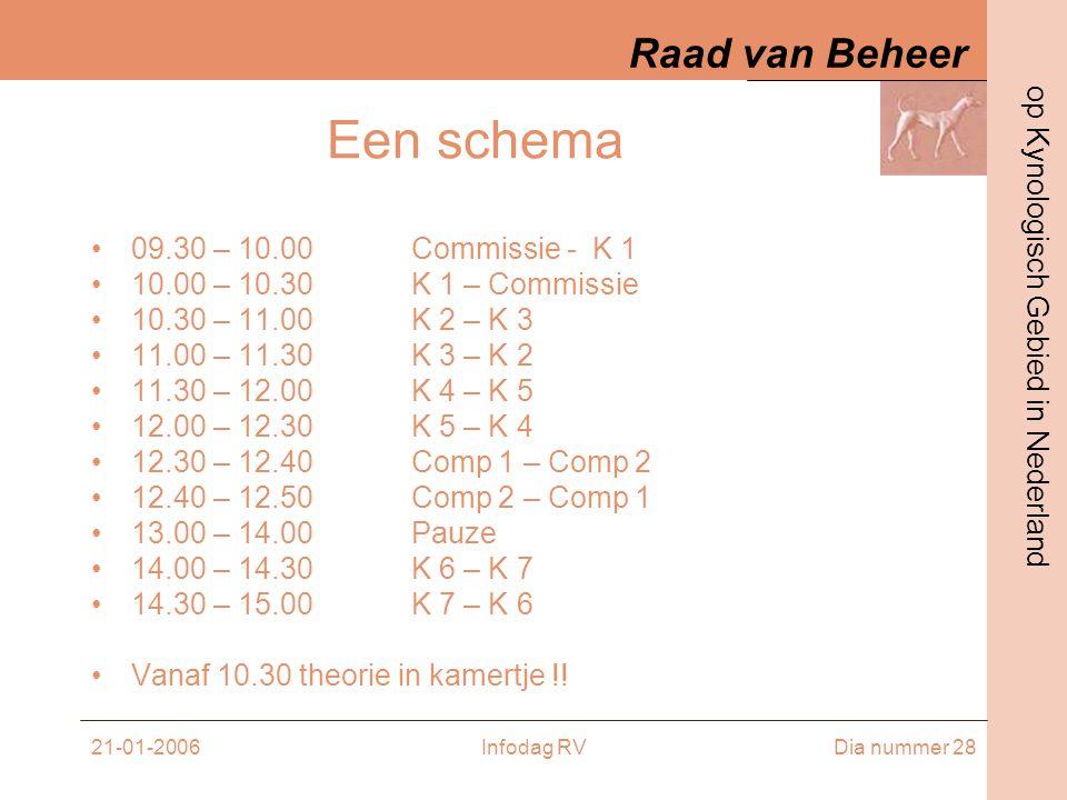 Een schema 09.30 – 10.00 Commissie - K 1 10.00 – 10.30 K 1 – Commissie