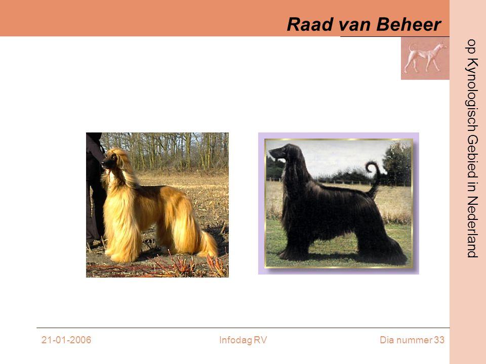 21-01-2006 Infodag RV