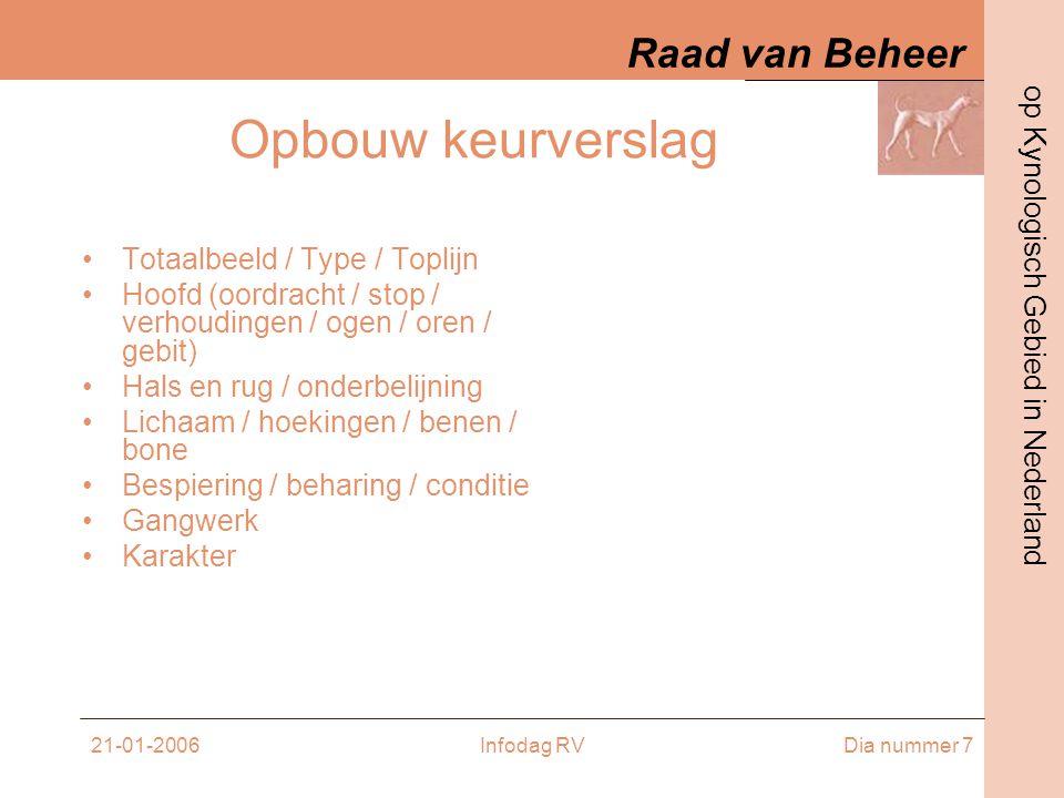 Opbouw keurverslag Totaalbeeld / Type / Toplijn