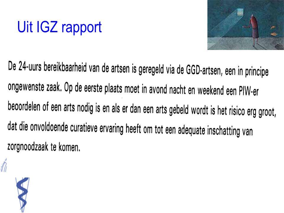 Uit IGZ rapport