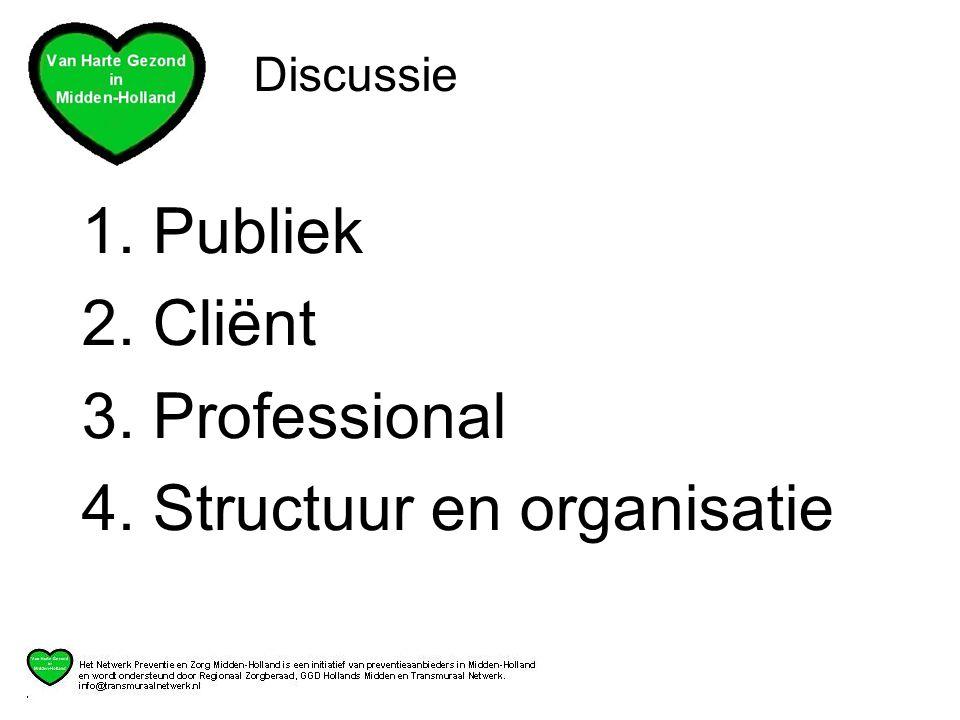 1. Publiek 2. Cliënt 3. Professional 4. Structuur en organisatie