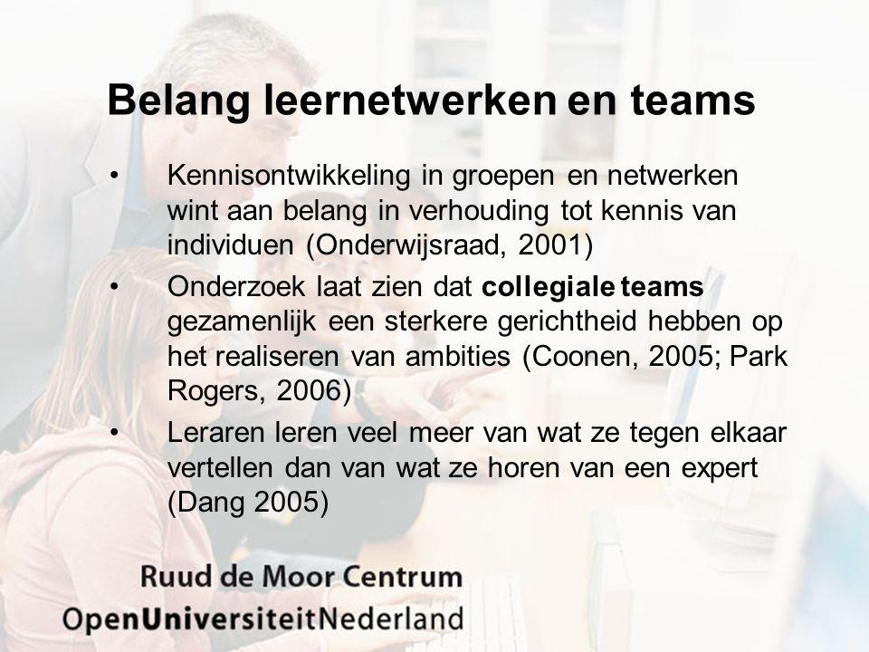 Belang leernetwerken en teams