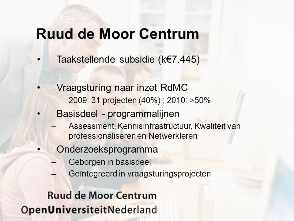 Ruud de Moor Centrum Taakstellende subsidie (k€7.445)