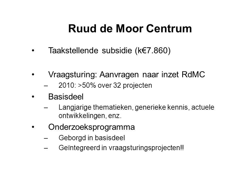 Ruud de Moor Centrum Taakstellende subsidie (k€7.860)