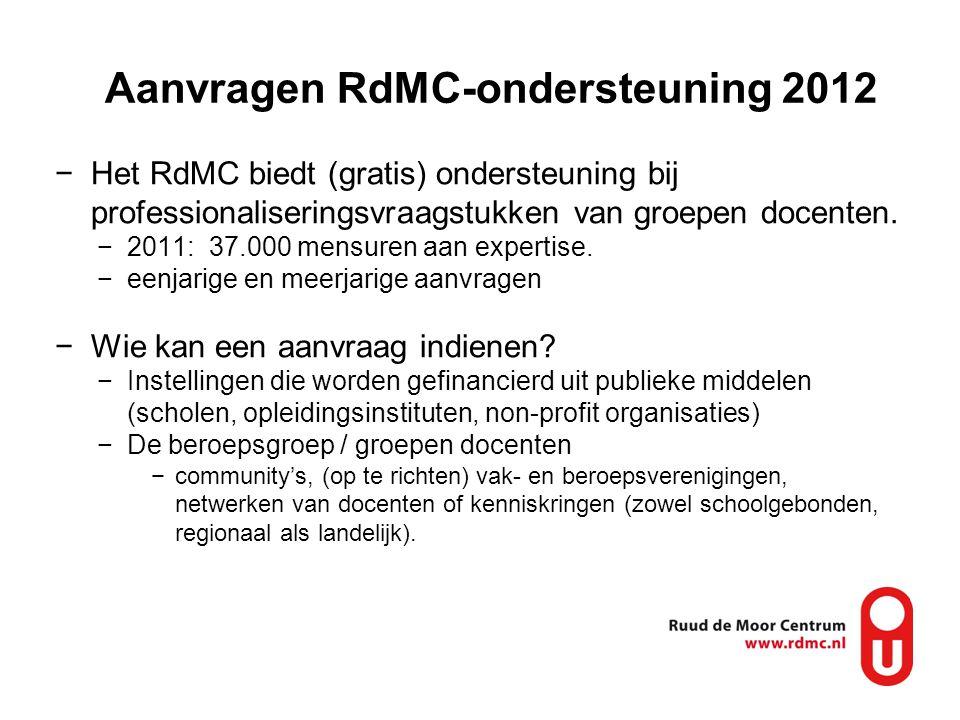 Aanvragen RdMC-ondersteuning 2012