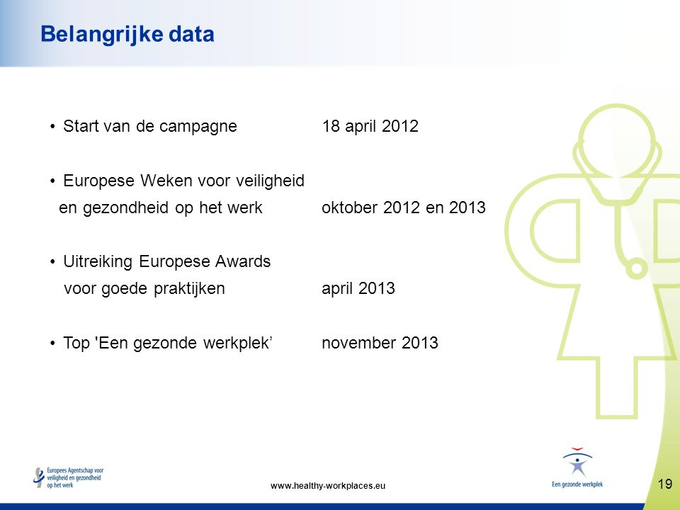 Belangrijke data Start van de campagne 18 april 2012