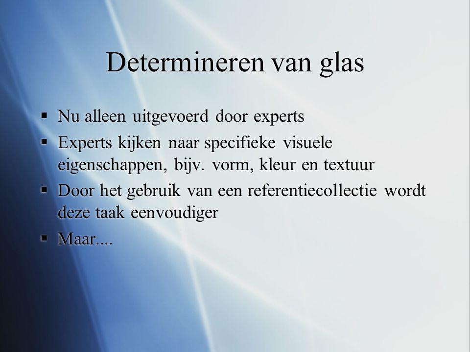 Determineren van glas Nu alleen uitgevoerd door experts
