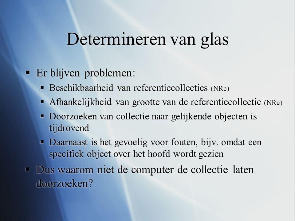Determineren van glas Er blijven problemen: