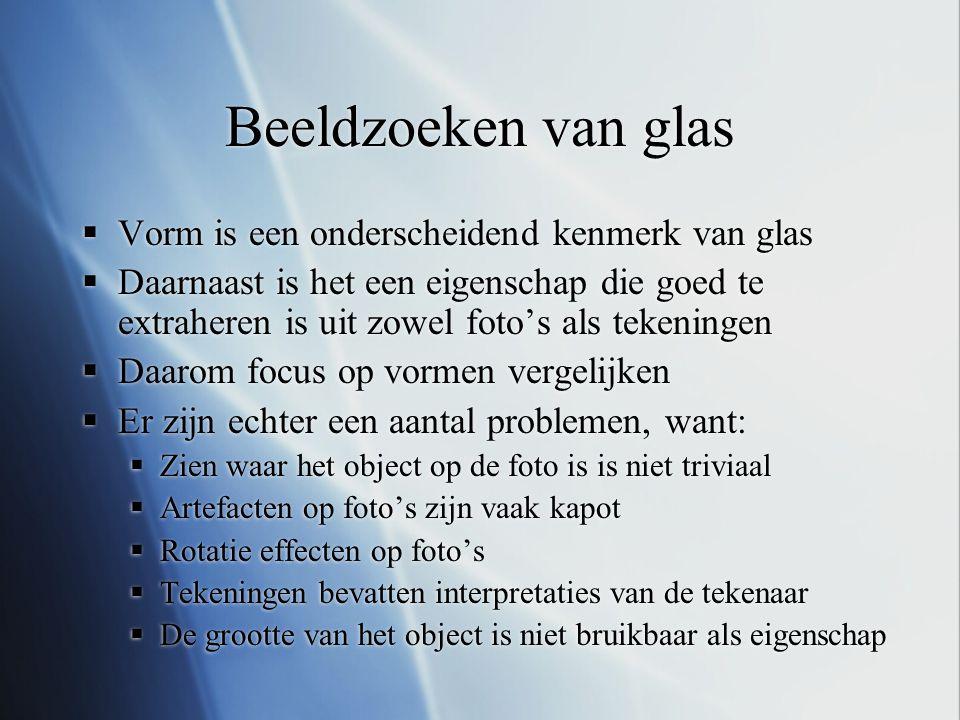 Beeldzoeken van glas Vorm is een onderscheidend kenmerk van glas
