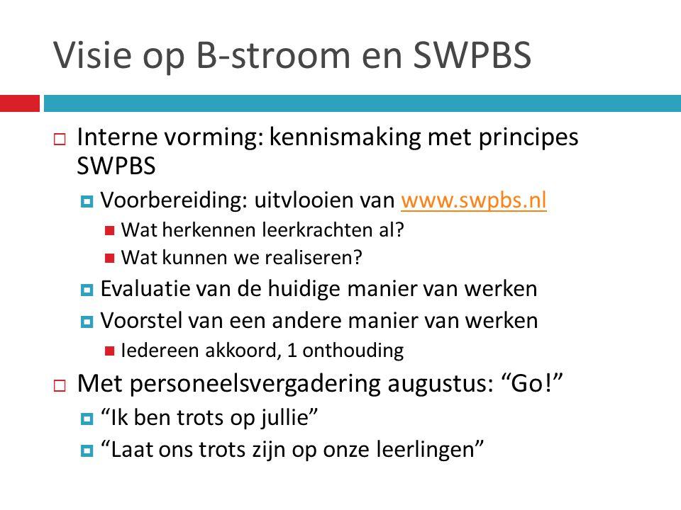 Visie op B-stroom en SWPBS