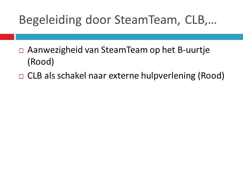 Begeleiding door SteamTeam, CLB,…