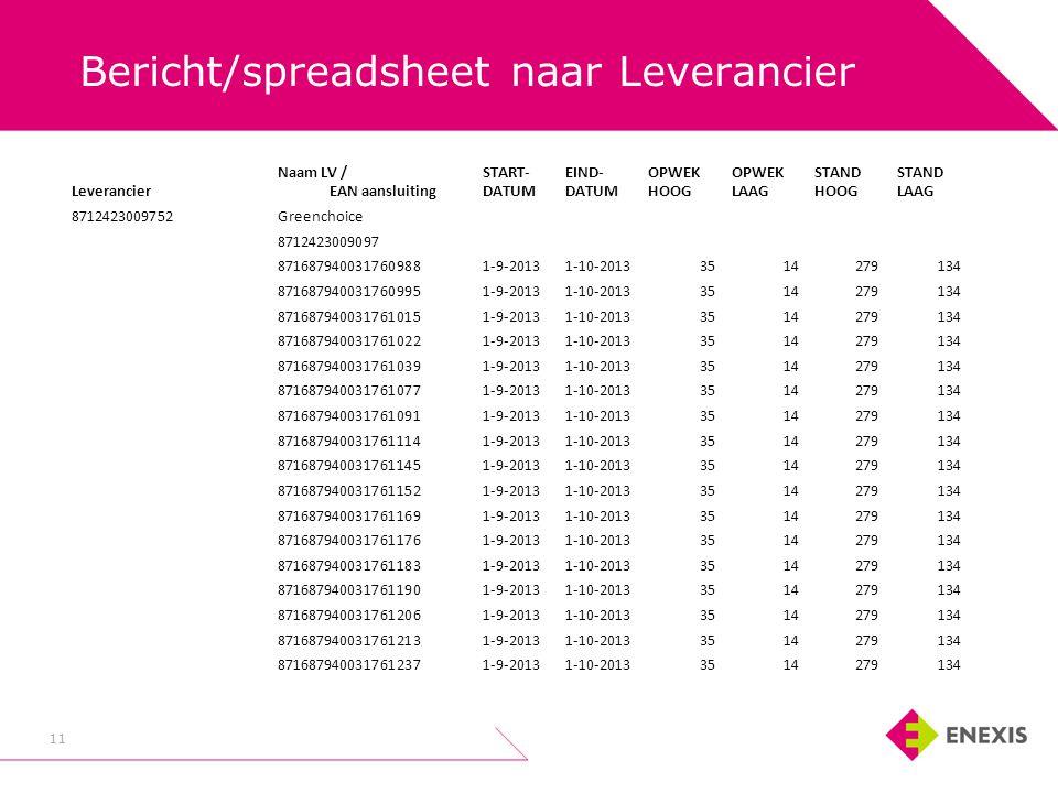 Bericht/spreadsheet naar Leverancier
