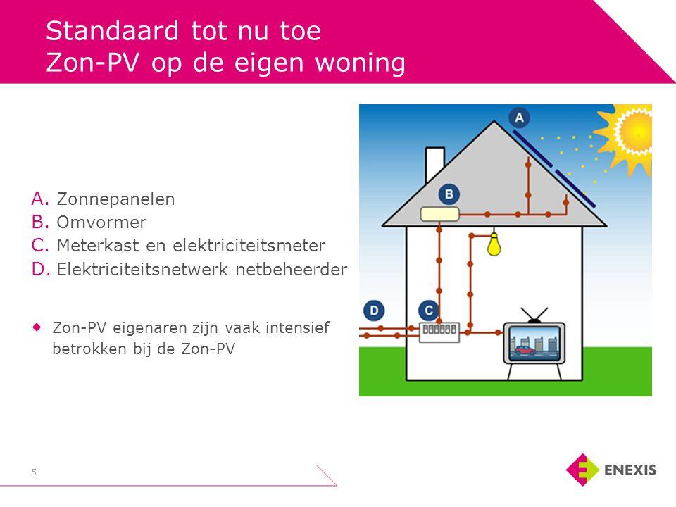 Standaard tot nu toe Zon-PV op de eigen woning
