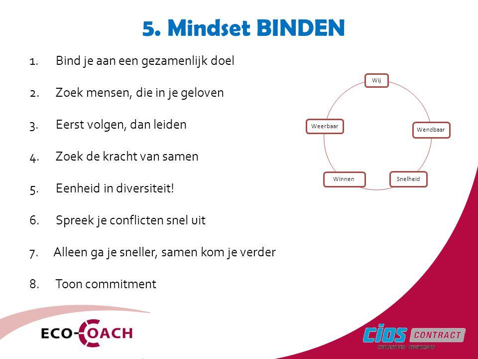 5. Mindset BINDEN Bind je aan een gezamenlijk doel
