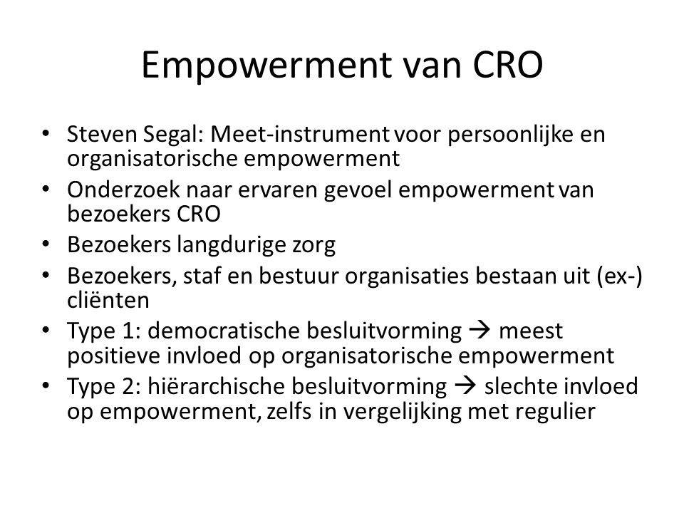 Empowerment van CRO Steven Segal: Meet-instrument voor persoonlijke en organisatorische empowerment.
