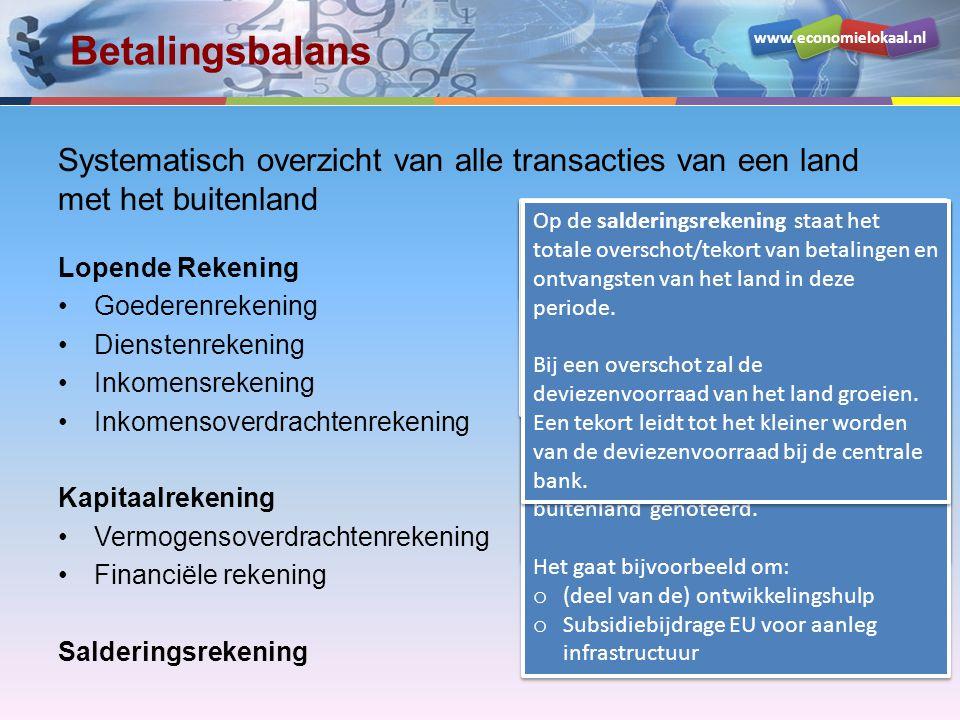 Betalingsbalans Systematisch overzicht van alle transacties van een land met het buitenland. Op de financiële rekening worden bijgehouden: