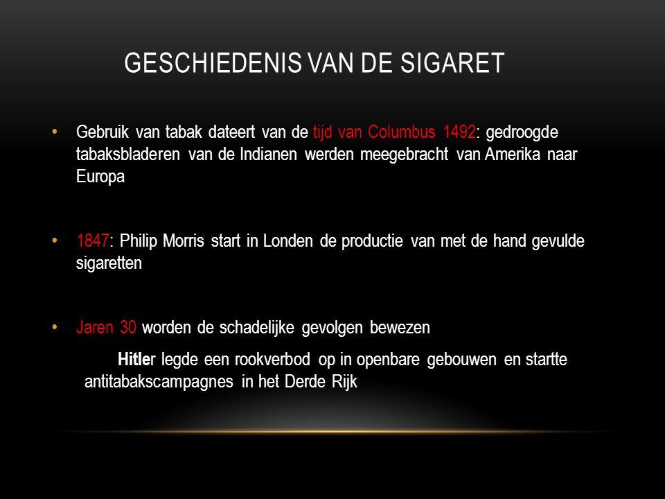 Geschiedenis van de sigaret