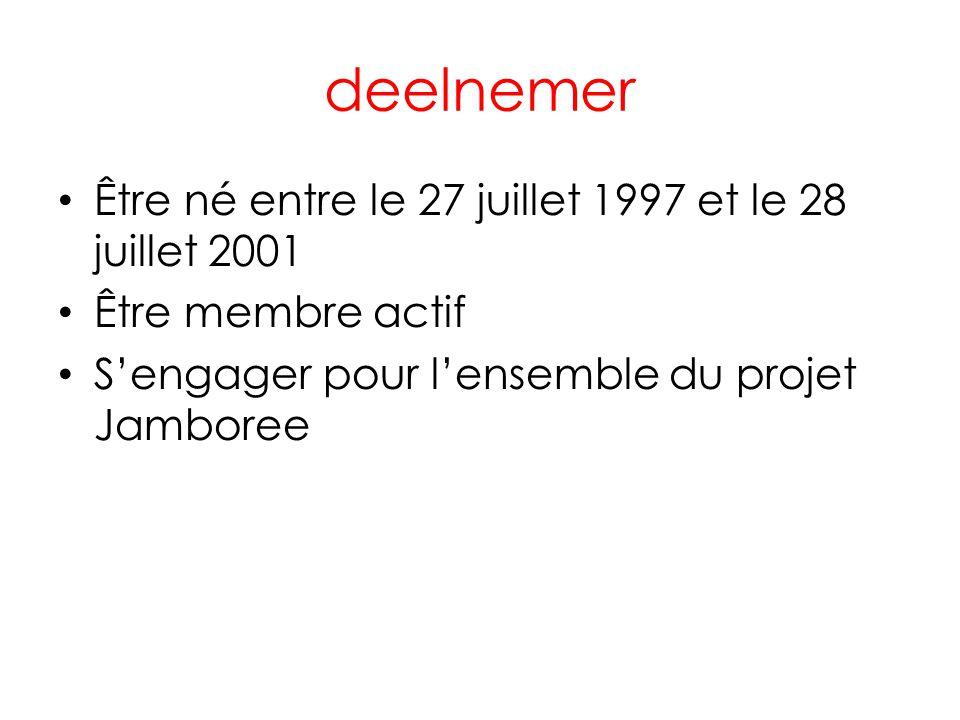 deelnemer Être né entre le 27 juillet 1997 et le 28 juillet 2001