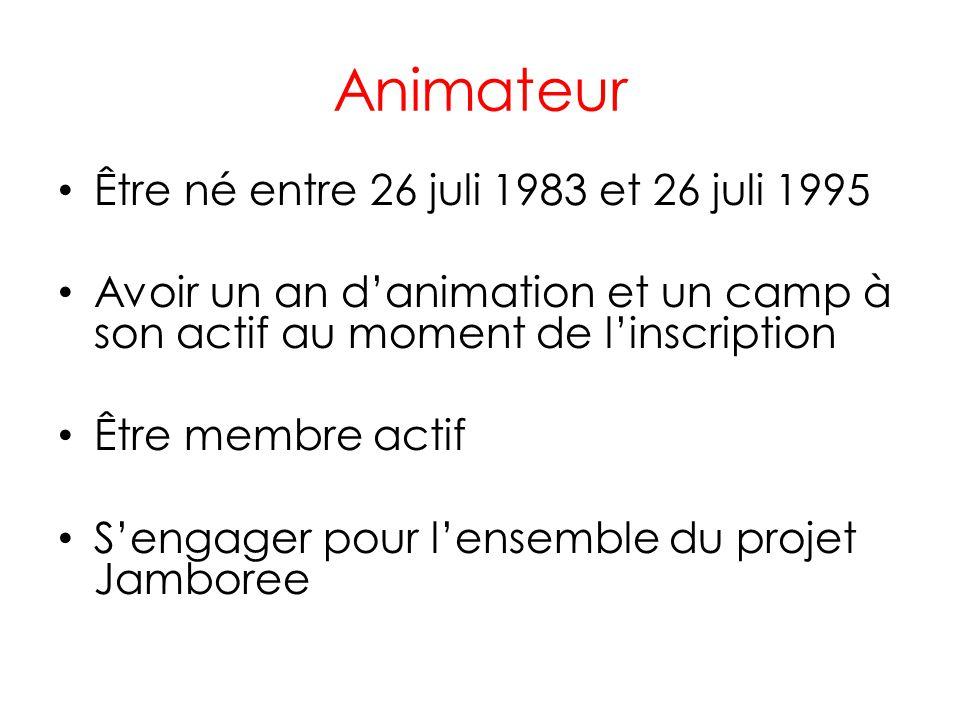 Animateur Être né entre 26 juli 1983 et 26 juli 1995