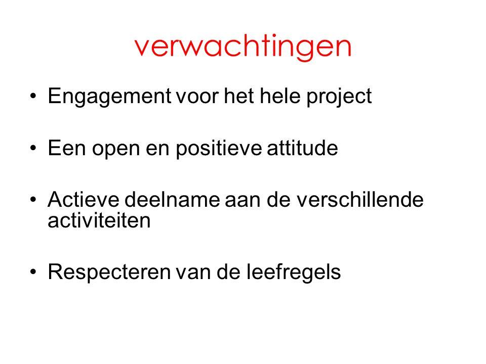 verwachtingen Engagement voor het hele project