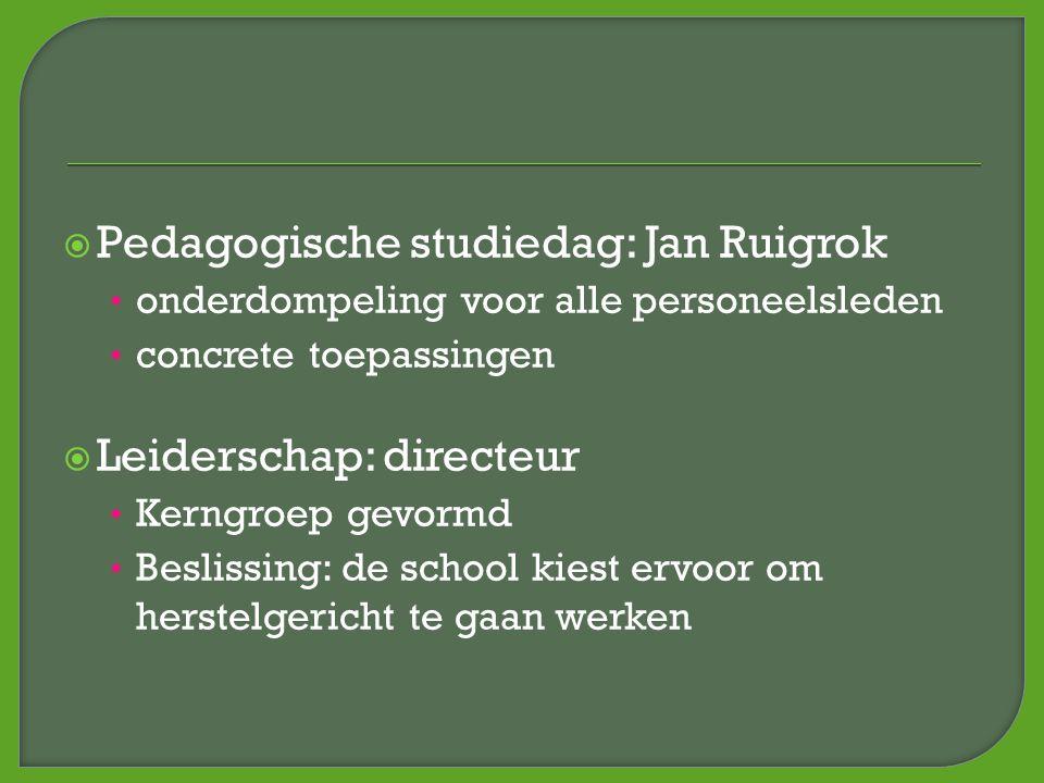 Pedagogische studiedag: Jan Ruigrok