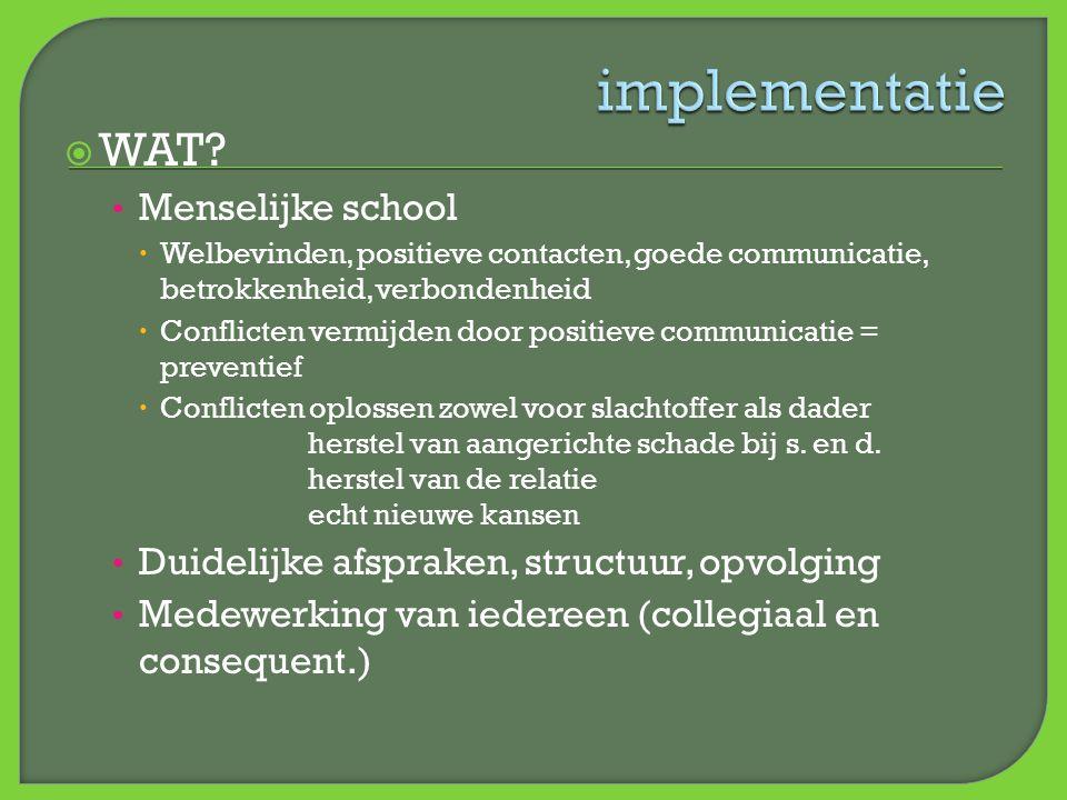 implementatie WAT Menselijke school